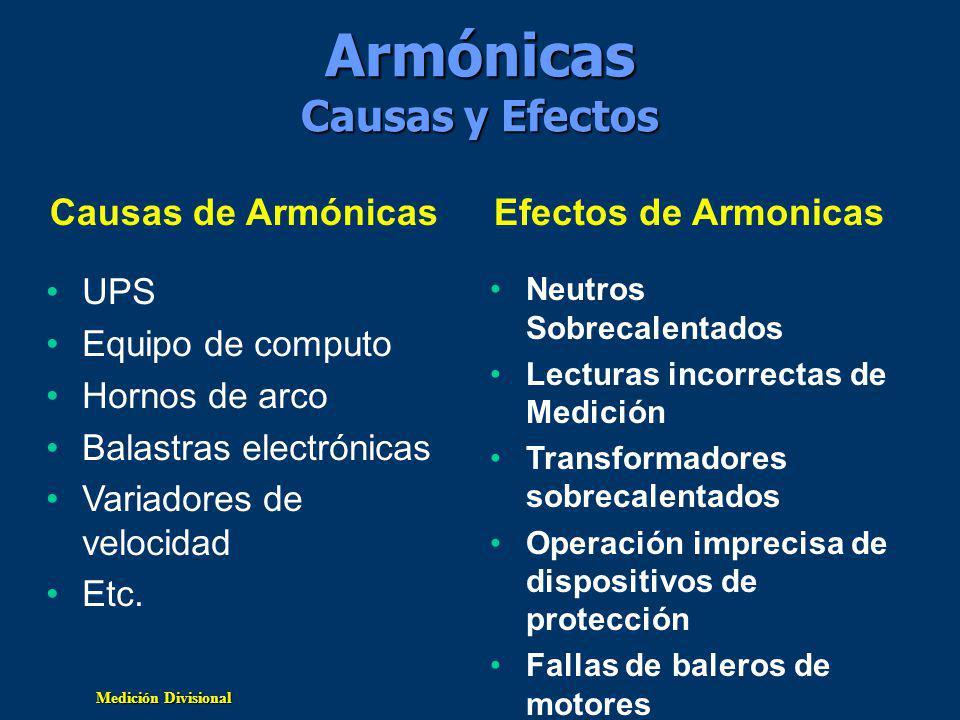 Medición Divisional Armónicas Causas y Efectos Causas de Armónicas UPS Equipo de computo Hornos de arco Balastras electrónicas Variadores de velocidad Etc.