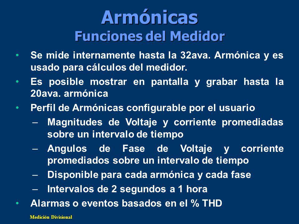 Medición Divisional Armónicas Funciones del Medidor Se mide internamente hasta la 32ava.