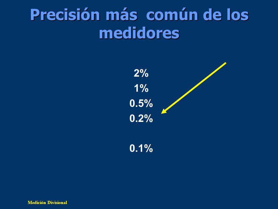 Precisión más común de los medidores 2% 1% 0.5% 0.2% 0.1%