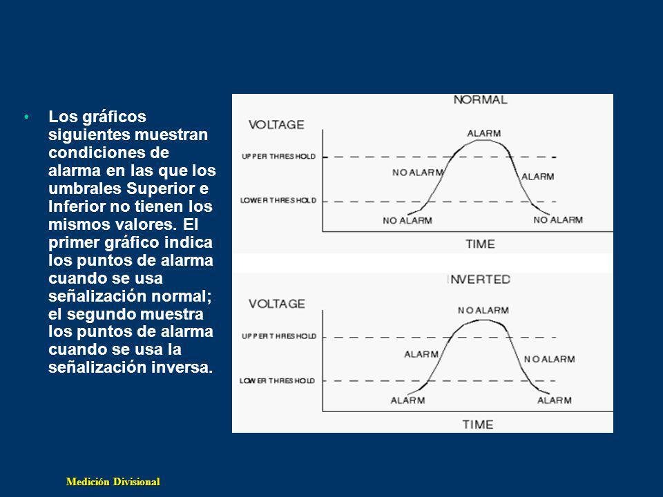Medición Divisional Los gráficos siguientes muestran condiciones de alarma en las que los umbrales Superior e Inferior no tienen los mismos valores.