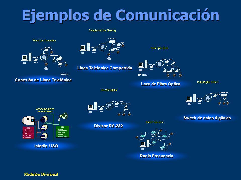 Medición Divisional Ejemplos de Comunicación Conexión de Línea Telefónica Conexión de Línea Telefónica Línea Telefonica Compartida Línea Telefonica Compartida Lazo de Fibra Optica Lazo de Fibra Optica Divisor RS-232 Divisor RS-232 Switch de datos digitales Switch de datos digitales Radio Frecuencia Radio Frecuencia Intertie / ISO Intertie / ISO