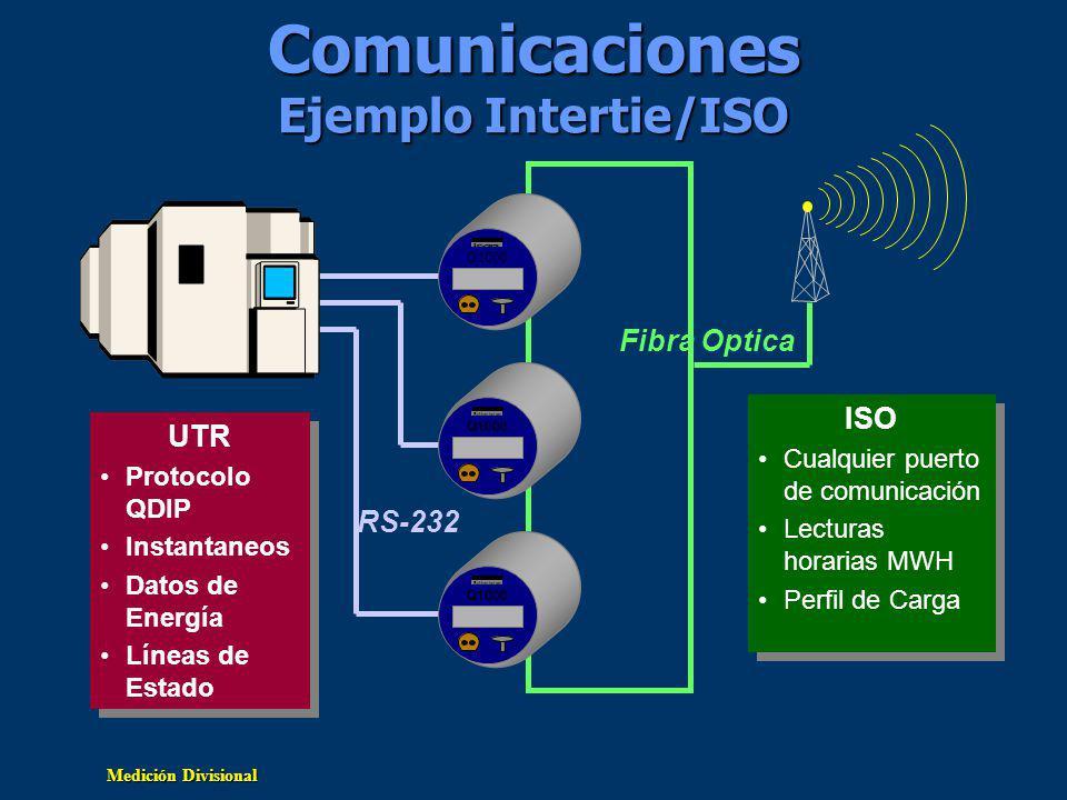 Medición Divisional Comunicaciones Ejemplo Intertie/ISO Fibra Optica Q1000 Schlumberger Q1000 Schlumberger Q1000 Schlumberger UTR Protocolo QDIP Instantaneos Datos de Energía Líneas de Estado UTR Protocolo QDIP Instantaneos Datos de Energía Líneas de Estado ISO Cualquier puerto de comunicación Lecturas horarias MWH Perfil de Carga ISO Cualquier puerto de comunicación Lecturas horarias MWH Perfil de Carga RS-232