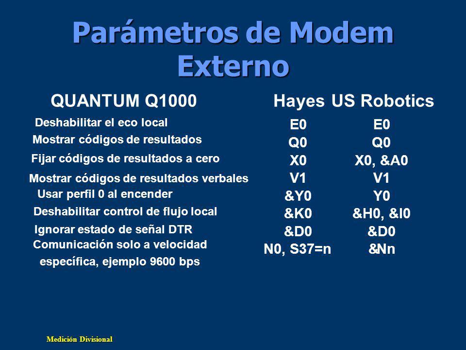 Medición Divisional Parámetros de Modem Externo QUANTUM Q1000HayesUS Robotics Deshabilitar el eco local E0 Mostrar códigos de resultados Q0 Fijar códigos de resultados a cero X0X0, &A0 Mostrar códigos de resultados verbales V1 Usar perfil 0 al encender &Y0Y0 Deshabilitar control de flujo local &K0&H0, &I0 Ignorar estado de señal DTR &D0 Comunicación solo a velocidad específica, ejemplo 9600 bps N0, S37=n&Nn