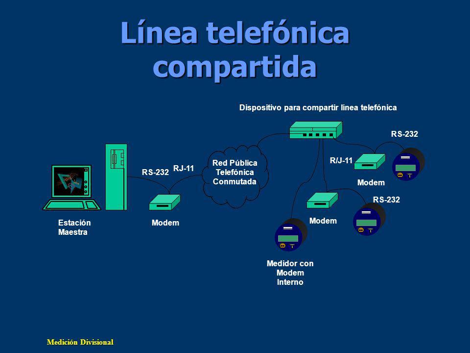 Medición Divisional Línea telefónica compartida Estación Maestra Modem Medidor con Modem Interno Red Pública Telefónica Conmutada Modem Dispositivo para compartir línea telefónica RS-232 RJ-11 R/J-11