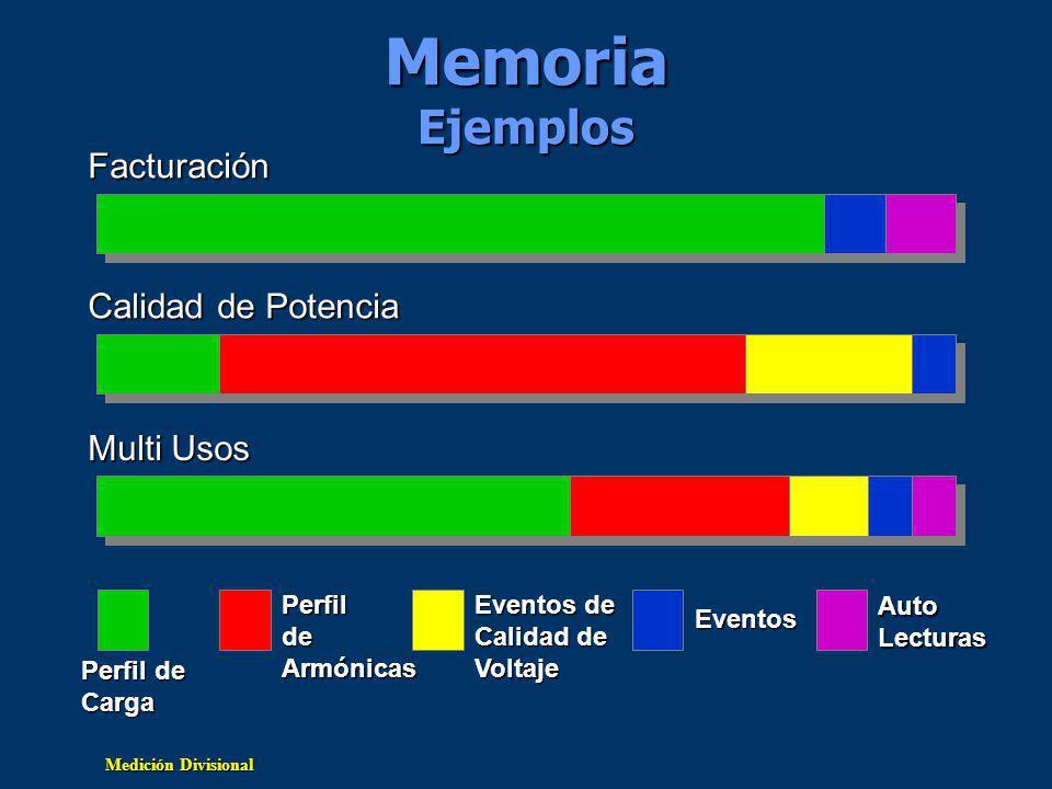 Medición Divisional Memoria Ejemplos Auto Lecturas Perfil de CargaFacturación Eventos de Calidad de Voltaje PerfildeArmónicas Calidad de Potencia Multi Usos Eventos