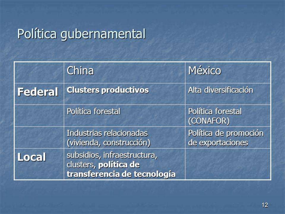12 Política gubernamental ChinaMéxico Federal Clusters productivos Alta diversificación Política forestal Política forestal (CONAFOR) Industrias relacionadas (vivienda, construcción) Política de promoción de exportaciones Local subsidios, infraestructura, clusters, política de transferencia de tecnología