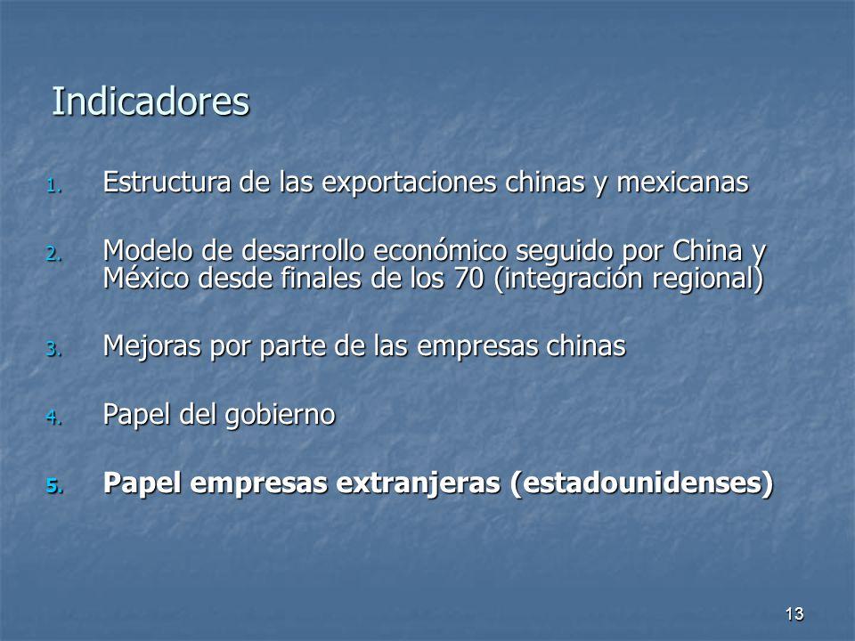 13 Indicadores 1. Estructura de las exportaciones chinas y mexicanas 2.