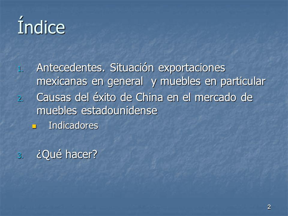 2 Índice 1. Antecedentes. Situación exportaciones mexicanas en general y muebles en particular 2.