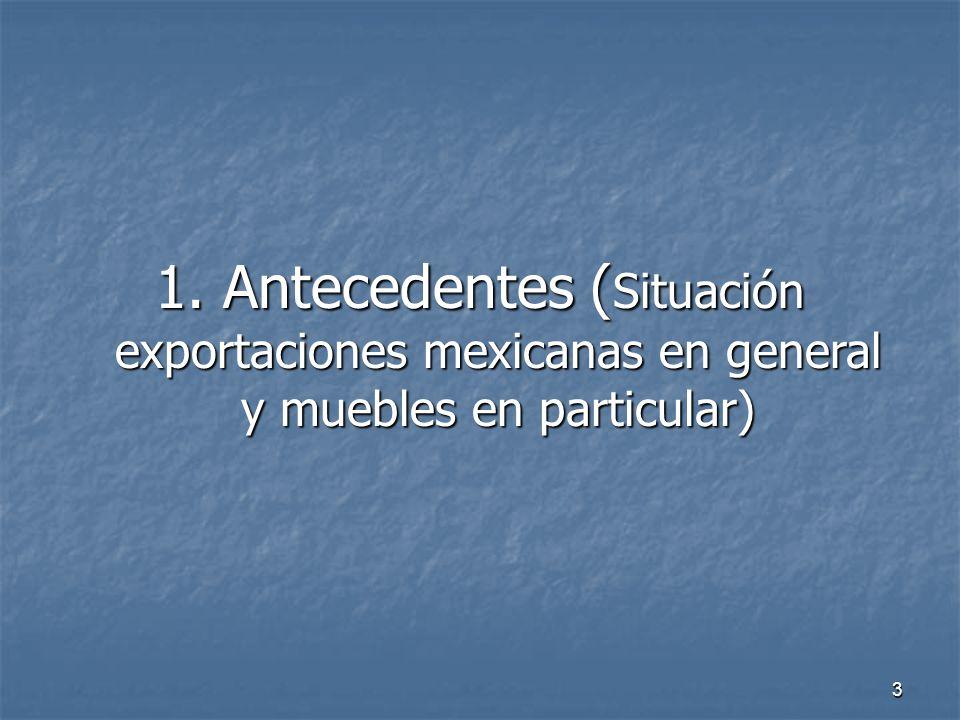 3 1. Antecedentes ( Situación exportaciones mexicanas en general y muebles en particular)