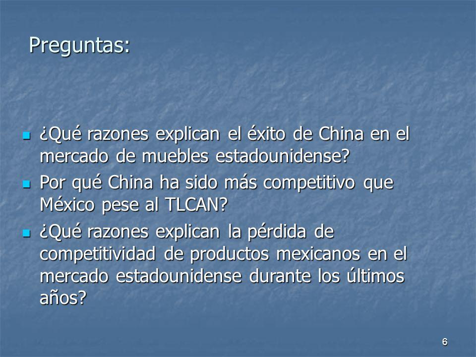 6 Preguntas: ¿Qué razones explican el éxito de China en el mercado de muebles estadounidense.