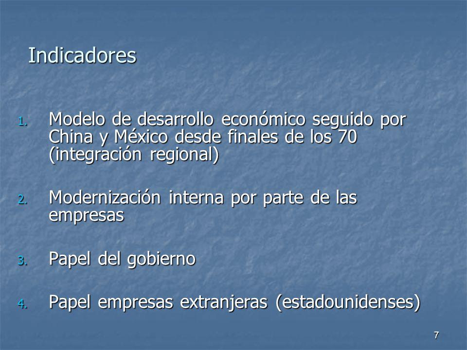 7 Indicadores 1.