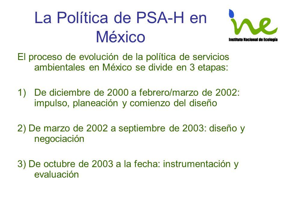 La Política de PSA-H en México El proceso de evolución de la política de servicios ambientales en México se divide en 3 etapas: 1)De diciembre de 2000