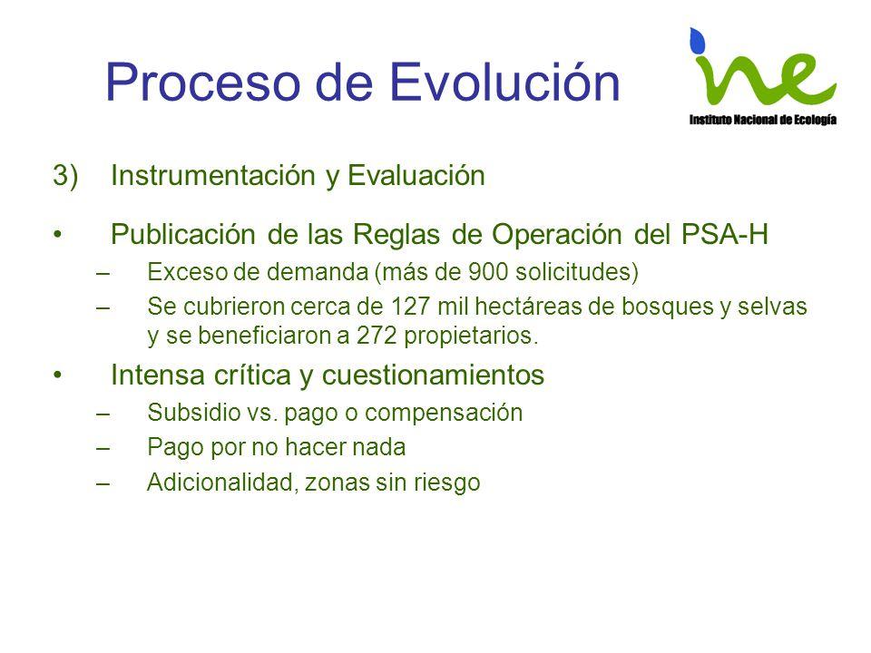 Proceso de Evolución 3)Instrumentación y Evaluación Publicación de las Reglas de Operación del PSA-H –Exceso de demanda (más de 900 solicitudes) –Se c