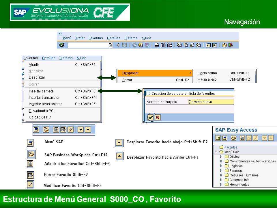 Navegación Estructura de Menú General S000_CO, Favorito Menú SAP SAP Business WorKplace Ctrl+F12 Añadir a los Favoritos Ctrl+Shift+F6 Borrar Favorito