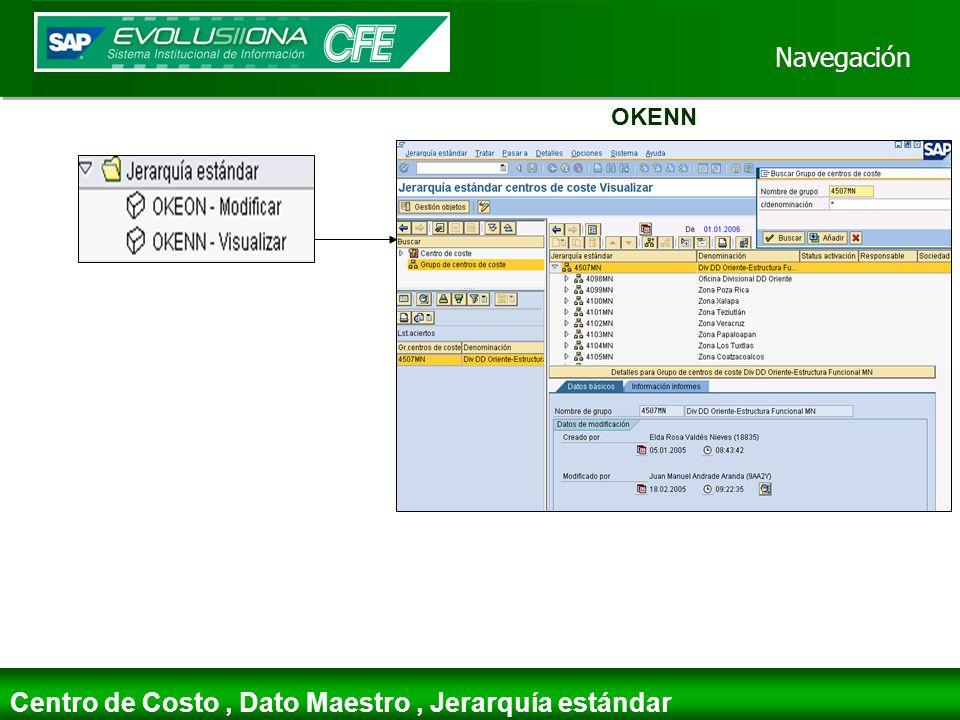 Navegación Centro de Costo, Dato Maestro, Jerarquía estándar OKENN
