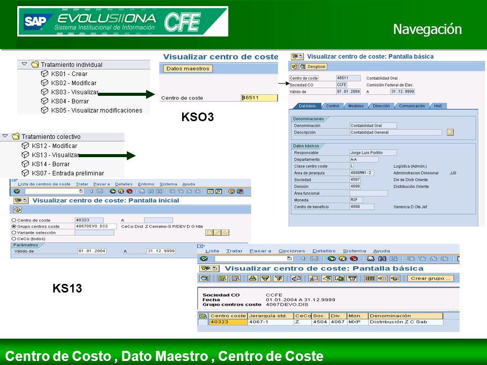 Navegación Centro de Costo, Dato Maestro, Centro de Coste KSO3 KS13