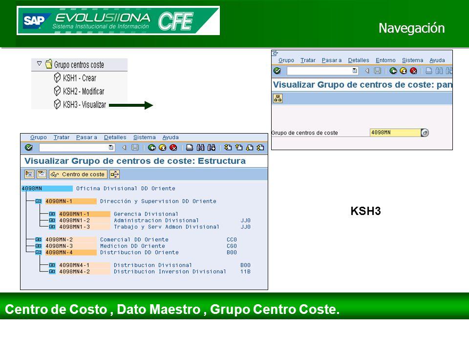 Navegación Centro de Costo, Dato Maestro, Grupo Centro Coste. KSH3