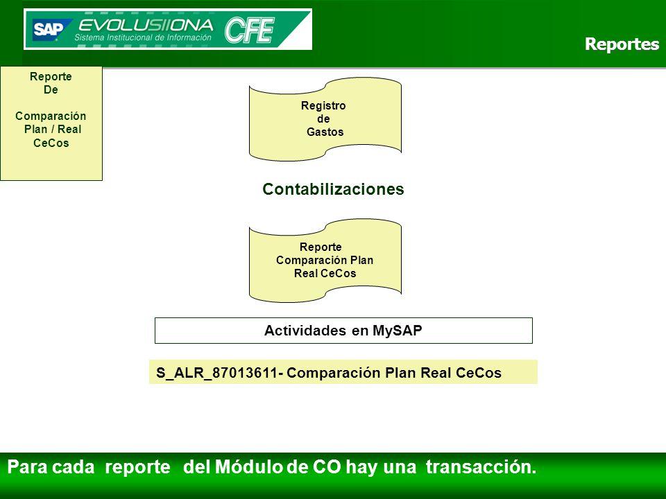 Reporte De Comparación Plan / Real CeCos Actividades en MySAP S_ALR_87013611- Comparación Plan Real CeCos Reporte Comparación Plan Real CeCos Para cad