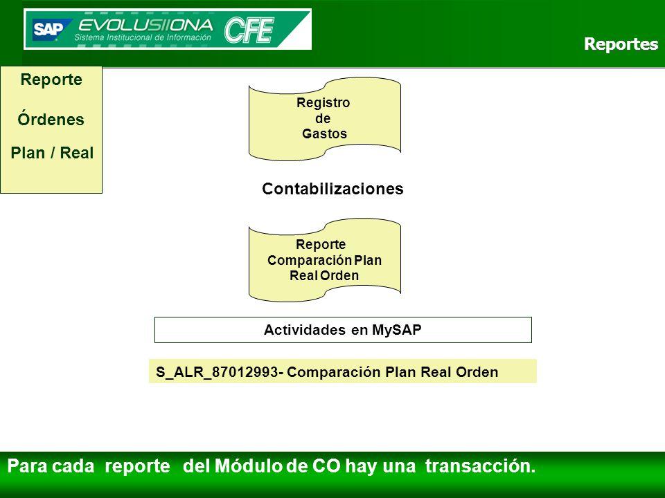 Reporte Órdenes Plan / Real Actividades en MySAP S_ALR_87012993- Comparación Plan Real Orden Reporte Comparación Plan Real Orden Para cada reporte del Módulo de CO hay una transacción.