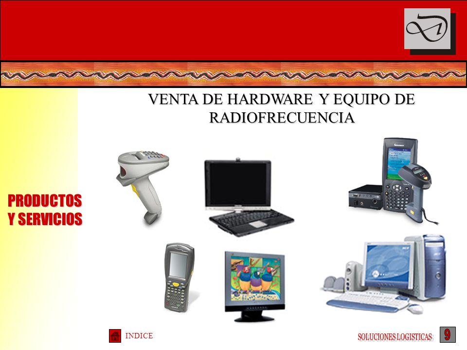 VENTA DE HARDWARE Y EQUIPO DE RADIOFRECUENCIA INDICE