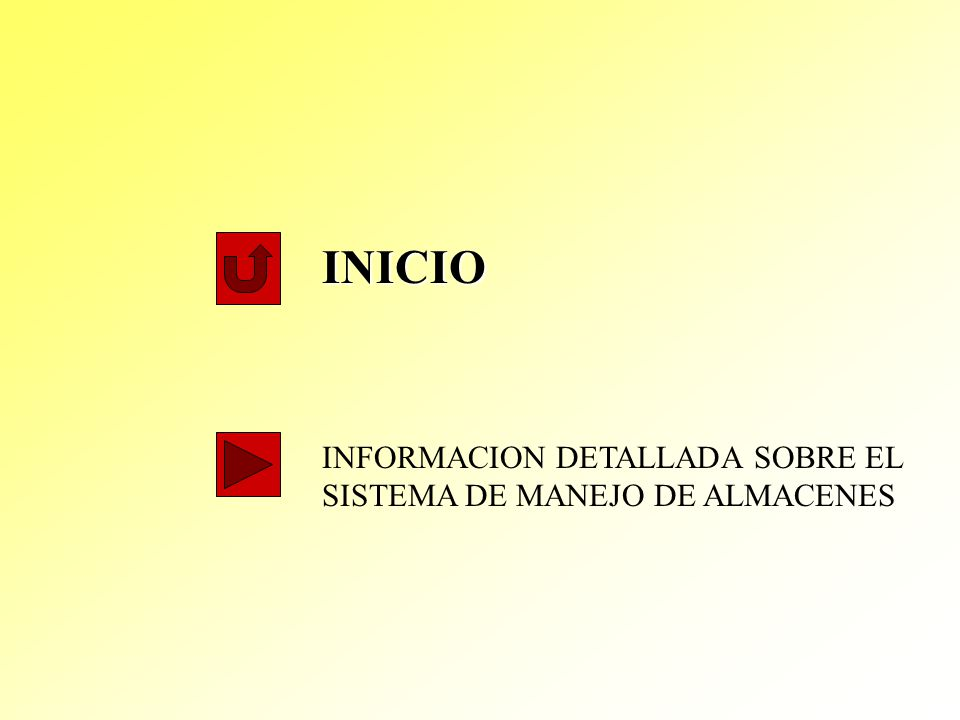 INICIO INFORMACION DETALLADA SOBRE EL SISTEMA DE MANEJO DE ALMACENES