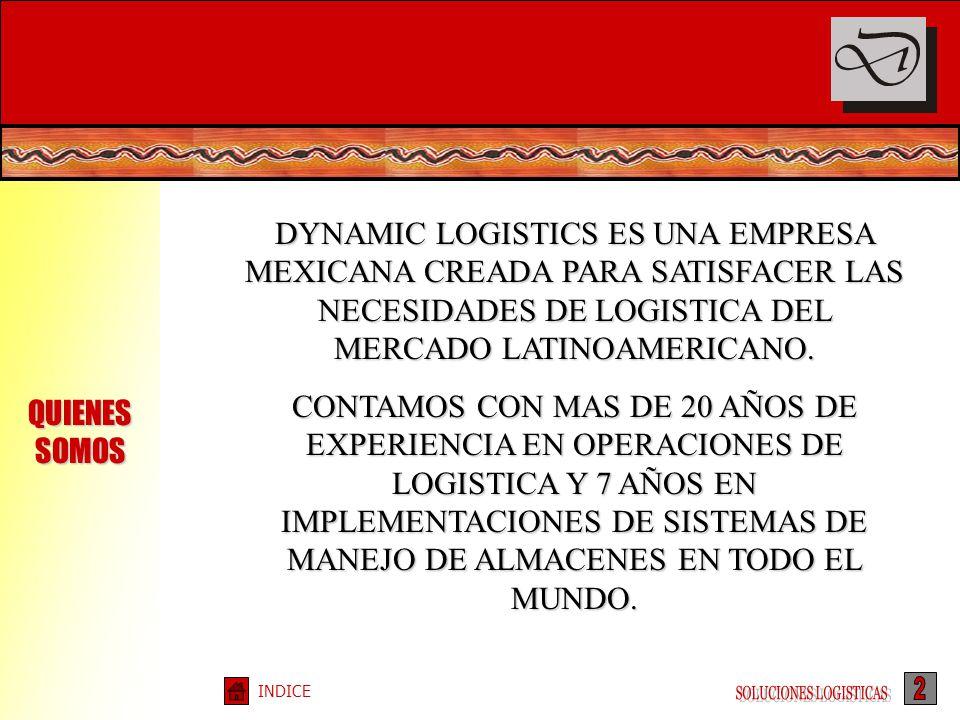 INDICE QUIENES SOMOS DYNAMIC LOGISTICS ES UNA EMPRESA MEXICANA CREADA PARA SATISFACER LAS NECESIDADES DE LOGISTICA DEL MERCADO LATINOAMERICANO. CONTAM