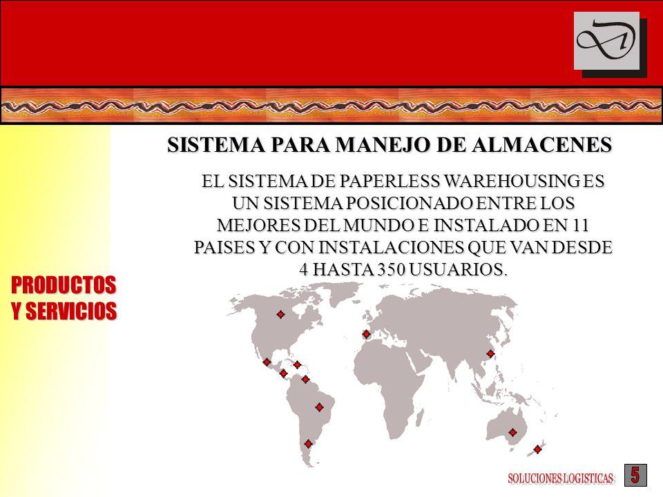 PRODUCTOS Y SERVICIOS SISTEMA PARA MANEJO DE ALMACENES ESTE SISTEMA ADMINISTRA EL TRABAJO DE SU ALMACEN, OPTIMIZANDO SU OPERACIÓN Y DANDOLE UNA CONFIABILIDAD TOTAL DE SU INVENTARIO, UTILIZANDO CODIGO DE BARRAS Y EQUIPO DE RADIOFRECUENCIA.