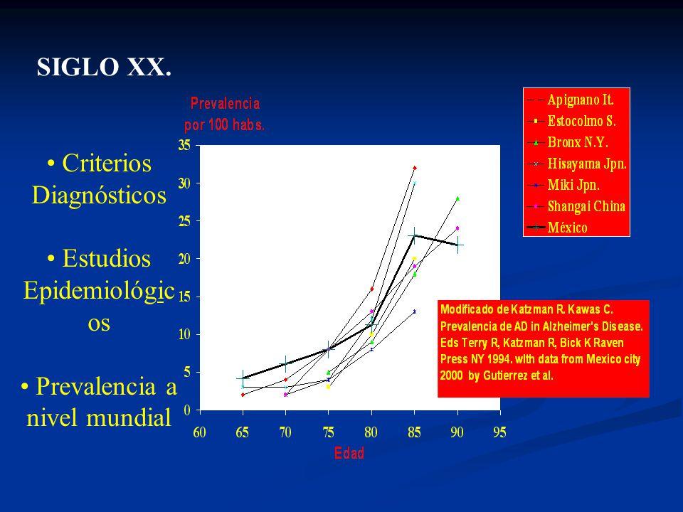 SIGLO XX. Criterios Diagnósticos Estudios Epidemiológic os Prevalencia a nivel mundial