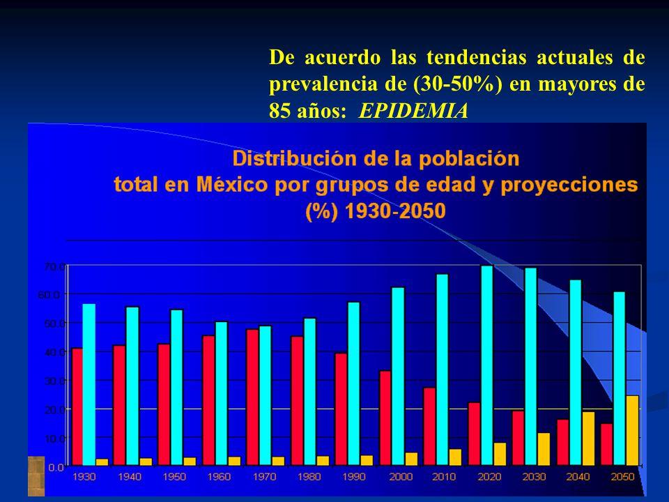 DETERIOROCOGNOSCITIVO: DEMENCIA PSEUDO DEMENCIA PRIMARIA SECUNDARIA ALZHEIMER D.