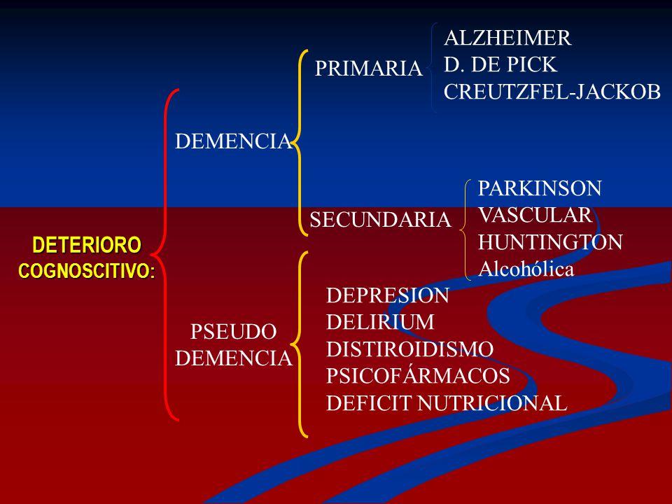 DETERIOROCOGNOSCITIVO: DEMENCIA PSEUDO DEMENCIA PRIMARIA SECUNDARIA ALZHEIMER D. DE PICK CREUTZFEL-JACKOB PARKINSON VASCULAR HUNTINGTON Alcohólica DEP
