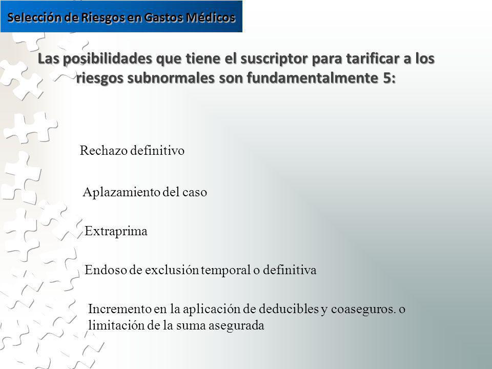 Rechazo definitivo Aplazamiento del caso Extraprima Endoso de exclusión temporal o definitiva Incremento en la aplicación de deducibles y coaseguros.