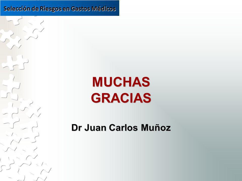 MUCHAS GRACIAS Dr Juan Carlos Muñoz