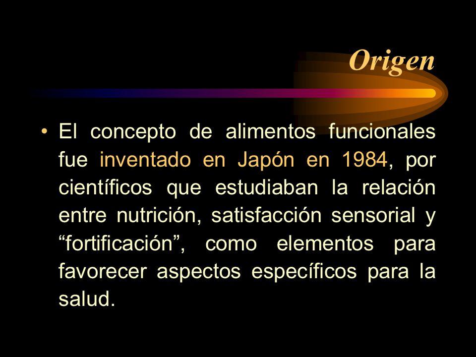 Origen El concepto de alimentos funcionales fue inventado en Japón en 1984, por científicos que estudiaban la relación entre nutrición, satisfacción s