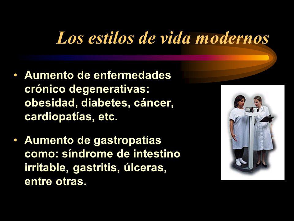 Los estilos de vida modernos Aumento de enfermedades crónico degenerativas: obesidad, diabetes, cáncer, cardiopatías, etc. Aumento de gastropatías com