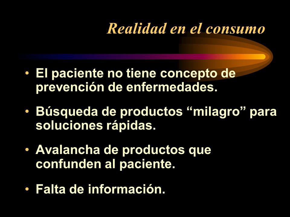 Realidad en el consumo El paciente no tiene concepto de prevención de enfermedades. Búsqueda de productos milagro para soluciones rápidas. Avalancha d