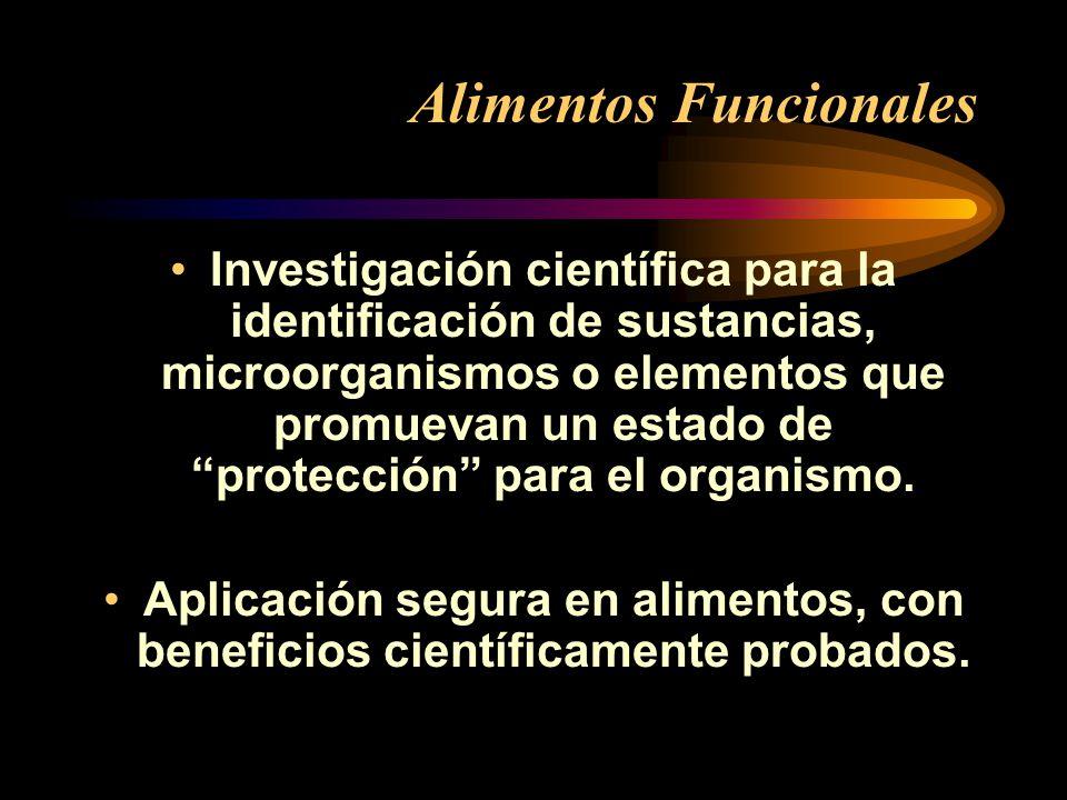 Alimentos Funcionales Investigación científica para la identificación de sustancias, microorganismos o elementos que promuevan un estado de protección