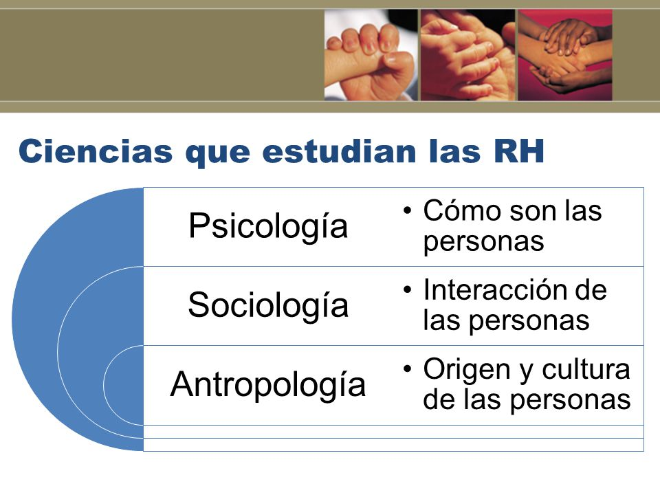 Ciencias que estudian las RH Psicología Sociología Antropología Cómo son las personas Interacción de las personas Origen y cultura de las personas