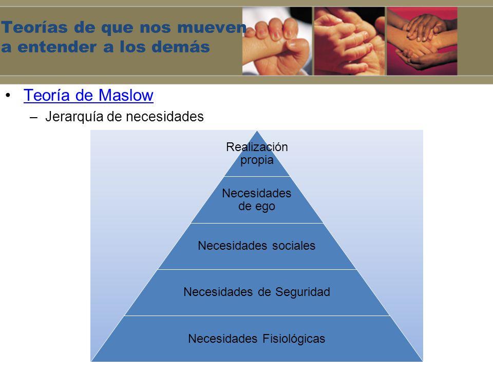 Teorías de que nos mueven a entender a los demás Teoría de Maslow –Jerarquía de necesidades Realización propia Necesidades de ego Necesidades sociales