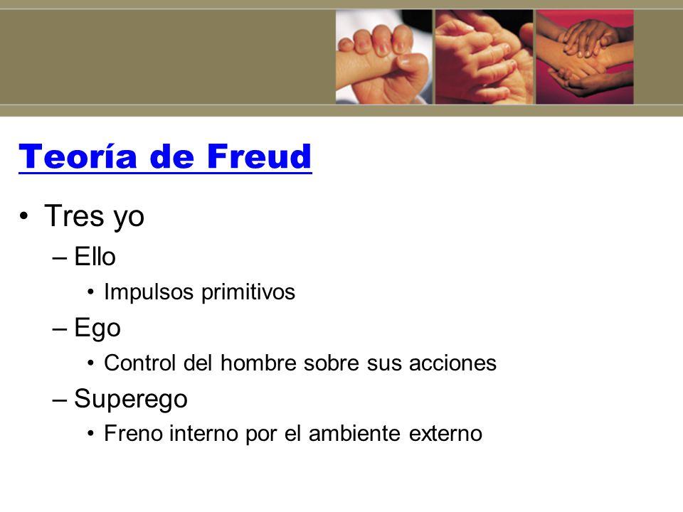 Teoría de Freud Tres yo –Ello Impulsos primitivos –Ego Control del hombre sobre sus acciones –Superego Freno interno por el ambiente externo