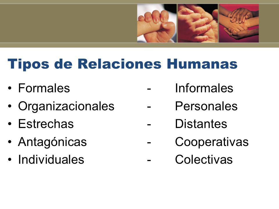 Tipos de Relaciones Humanas Formales-Informales Organizacionales-Personales Estrechas-Distantes Antagónicas-Cooperativas Individuales-Colectivas