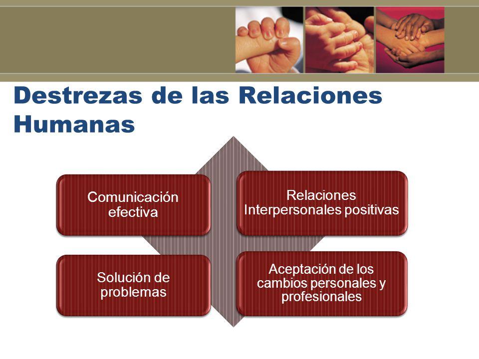 Destrezas de las Relaciones Humanas Comunicación efectiva Relaciones Interpersonales positivas Solución de problemas Aceptación de los cambios persona