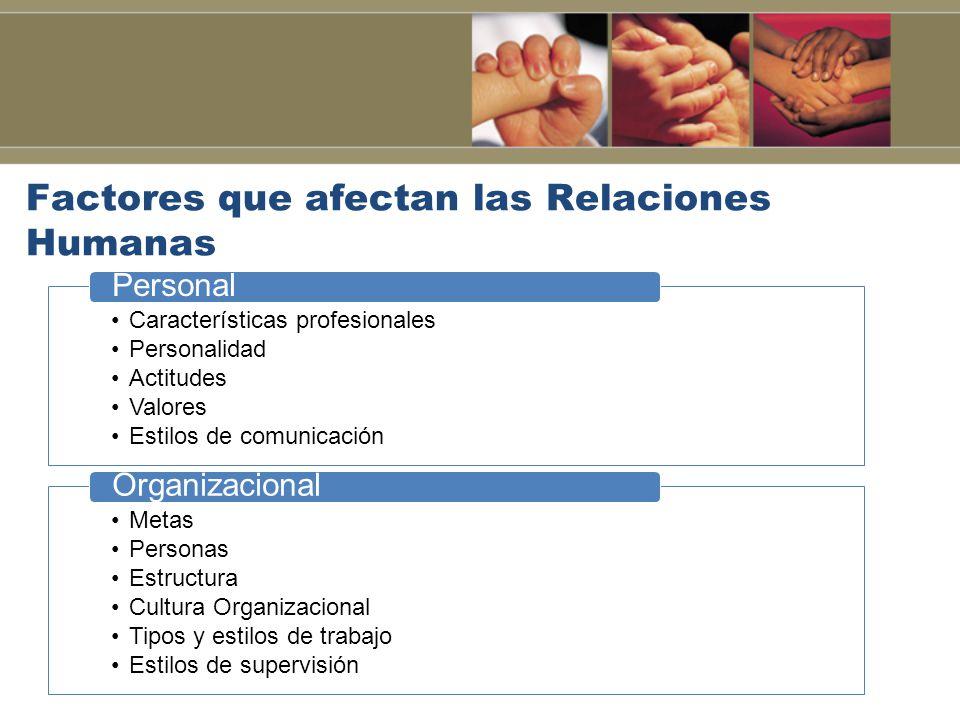 Factores que afectan las Relaciones Humanas Características profesionales Personalidad Actitudes Valores Estilos de comunicación Personal Metas Person