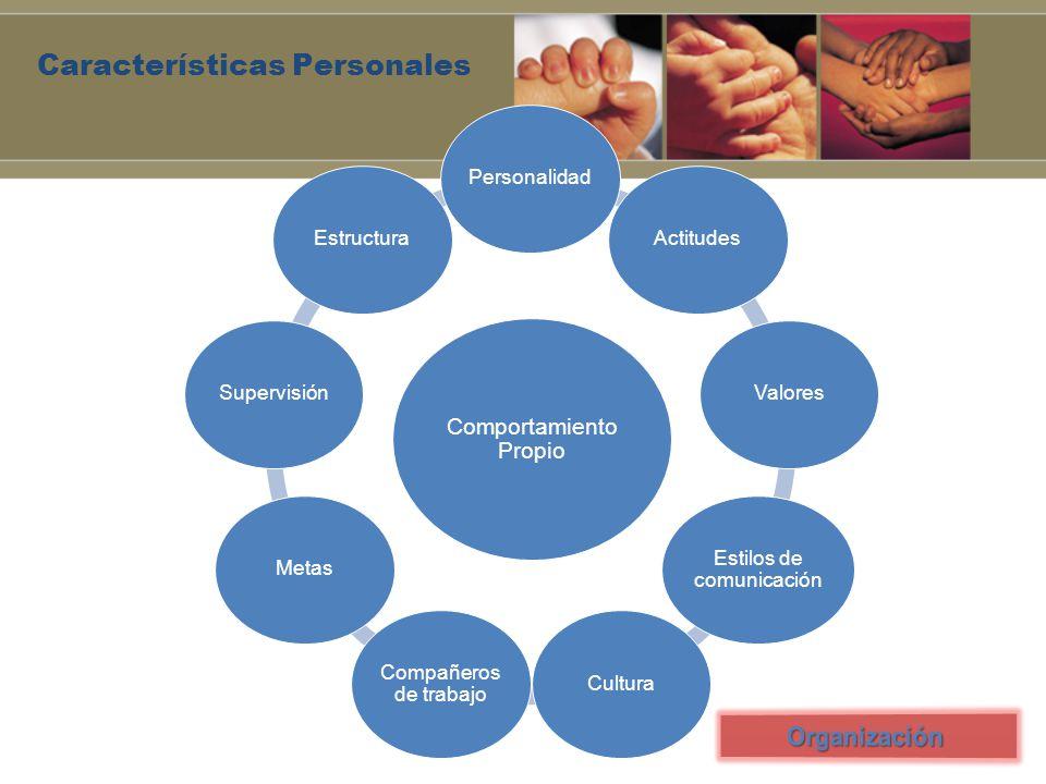 Características Personales Comportamiento Propio PersonalidadActitudesValores Estilos de comunicación Cultura Compañeros de trabajo MetasSupervisiónEs