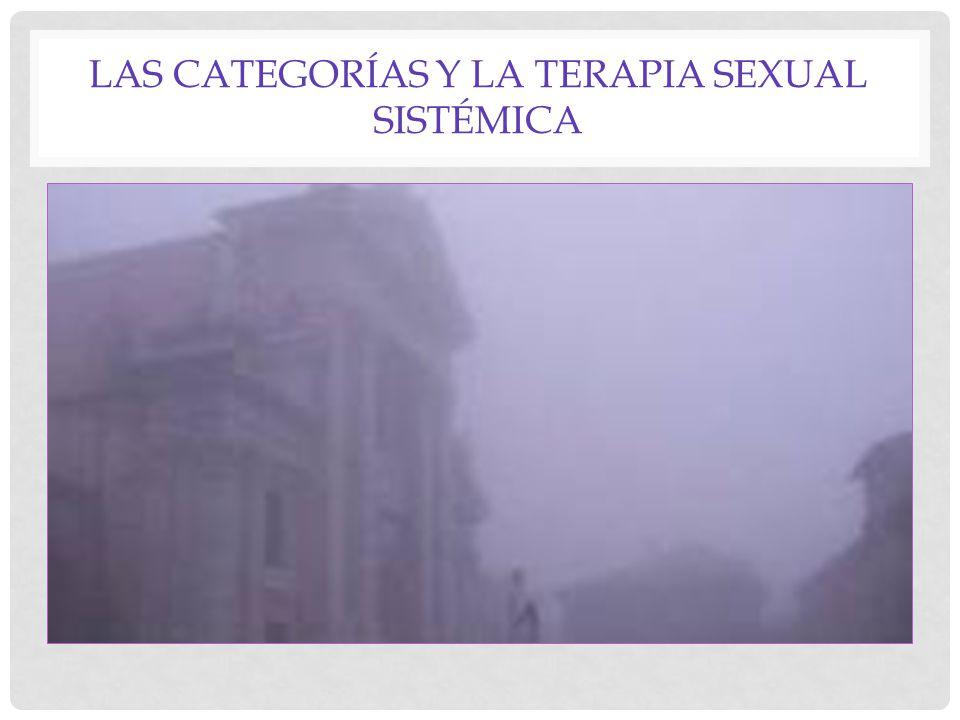 ¿QUÉ ES UN SÍNTOMA SEXUAL?