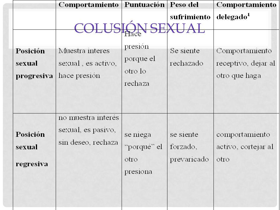 www.ulclement.de COMUNICACIÓN Hombre Mujer HACE PRESIÓN RECHAZA