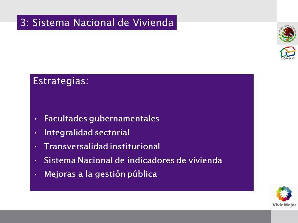 Estrategias: Facultades gubernamentales Integralidad sectorial Transversalidad institucional Sistema Nacional de indicadores de vivienda Mejoras a la gestión pública 3: Sistema Nacional de Vivienda