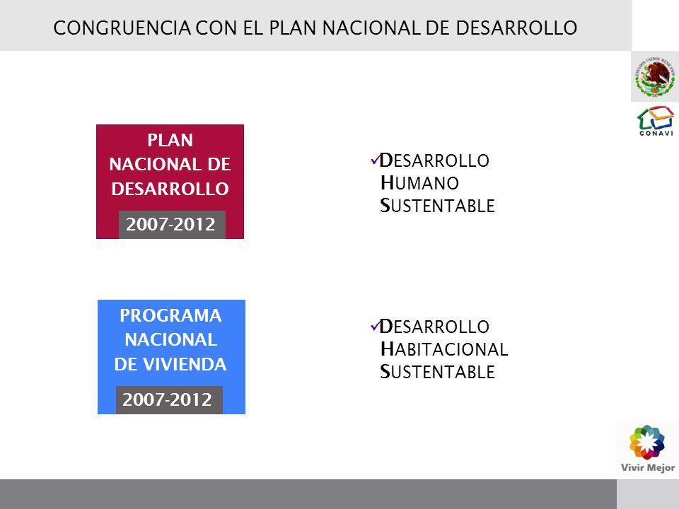 D ESARROLLO H UMANO S USTENTABLE PLAN NACIONAL DE DESARROLLO 2007-2012 PROGRAMA NACIONAL DE VIVIENDA 2007-2012 D ESARROLLO H ABITACIONAL S USTENTABLE CONGRUENCIA CON EL PLAN NACIONAL DE DESARROLLO
