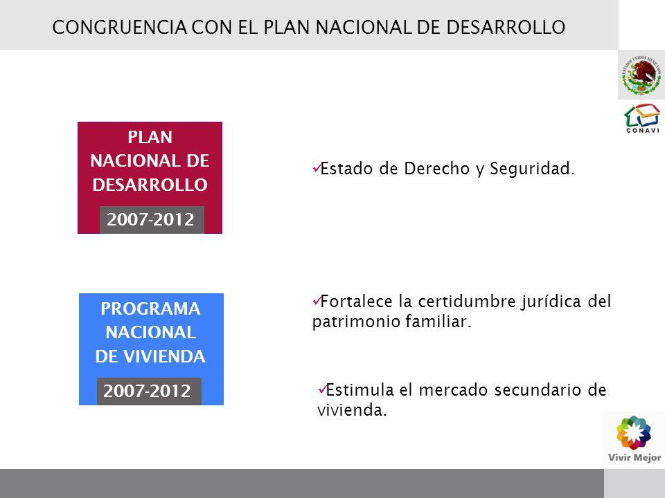Estado de Derecho y Seguridad. Fortalece la certidumbre jurídica del patrimonio familiar. PLAN NACIONAL DE DESARROLLO PROGRAMA NACIONAL DE VIVIENDA 20