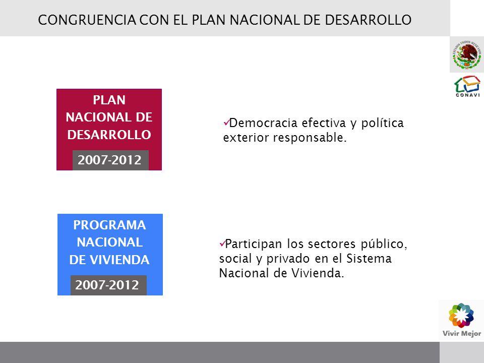 Democracia efectiva y política exterior responsable. Participan los sectores público, social y privado en el Sistema Nacional de Vivienda. PLAN NACION