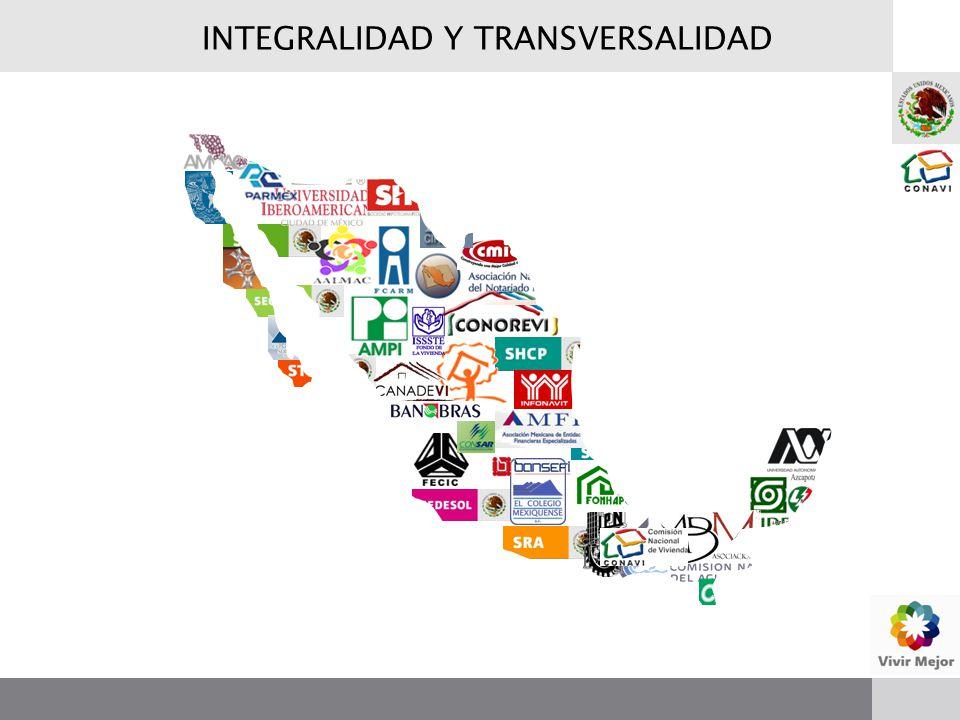 INTEGRALIDAD Y TRANSVERSALIDAD